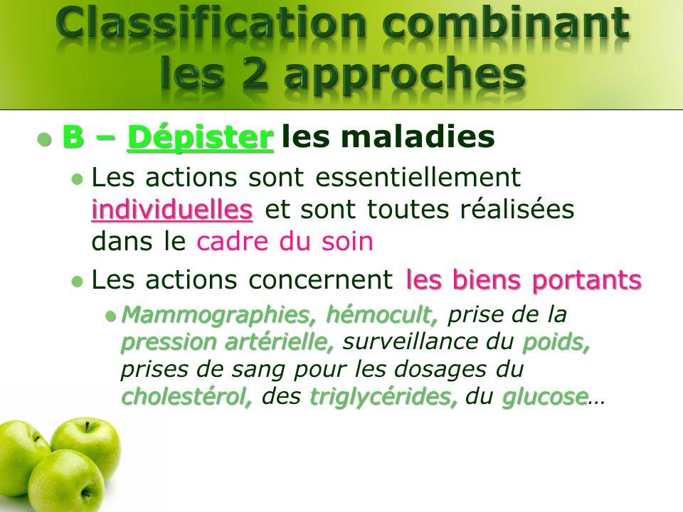 B – Dépister B – Dépister les maladies individuelles Les actions sont essentiellement individuelles et sont toutes réalisées dans le cadre du soin les