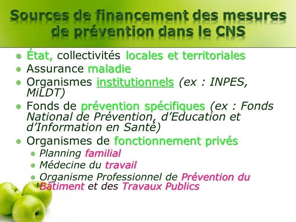 État, locales et territoriales État, collectivités locales et territoriales maladie Assurance maladie institutionnels Organismes institutionnels (ex :