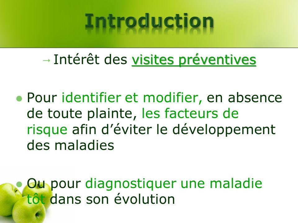 visites préventives Intérêt des visites préventives Pour identifier et modifier, en absence de toute plainte, les facteurs de risque afin déviter le d