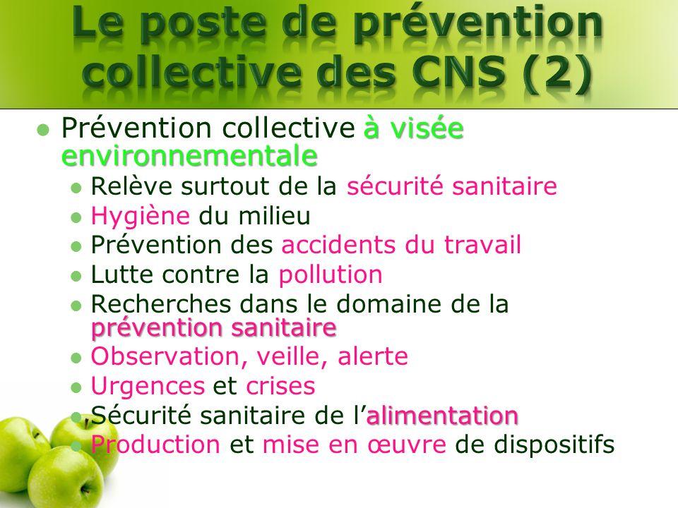 à visée environnementale Prévention collective à visée environnementale Relève surtout de la sécurité sanitaire Hygiène du milieu Prévention des accid
