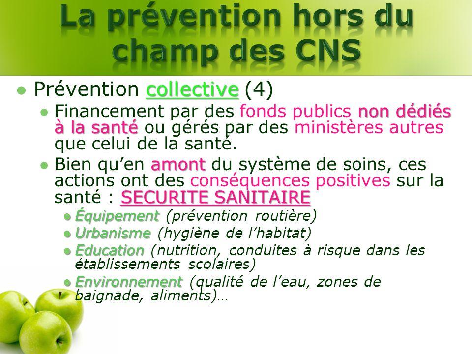 collective Prévention collective (4) non dédiés à la santé Financement par des fonds publics non dédiés à la santé ou gérés par des ministères autres