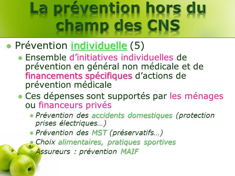 individuelle Prévention individuelle (5) financements spécifiques Ensemble dinitiatives individuelles de prévention en général non médicale et de fina