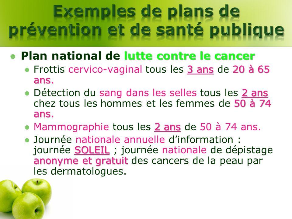 lutte contre le cancer Plan national de lutte contre le cancer 3 ans 20 à 65 ans. Frottis cervico-vaginal tous les 3 ans de 20 à 65 ans. 2 ans 50 à 74