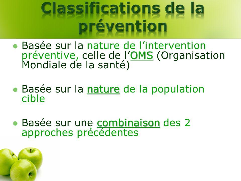 OMS Basée sur la nature de lintervention préventive, celle de lOMS (Organisation Mondiale de la santé) nature Basée sur la nature de la population cib