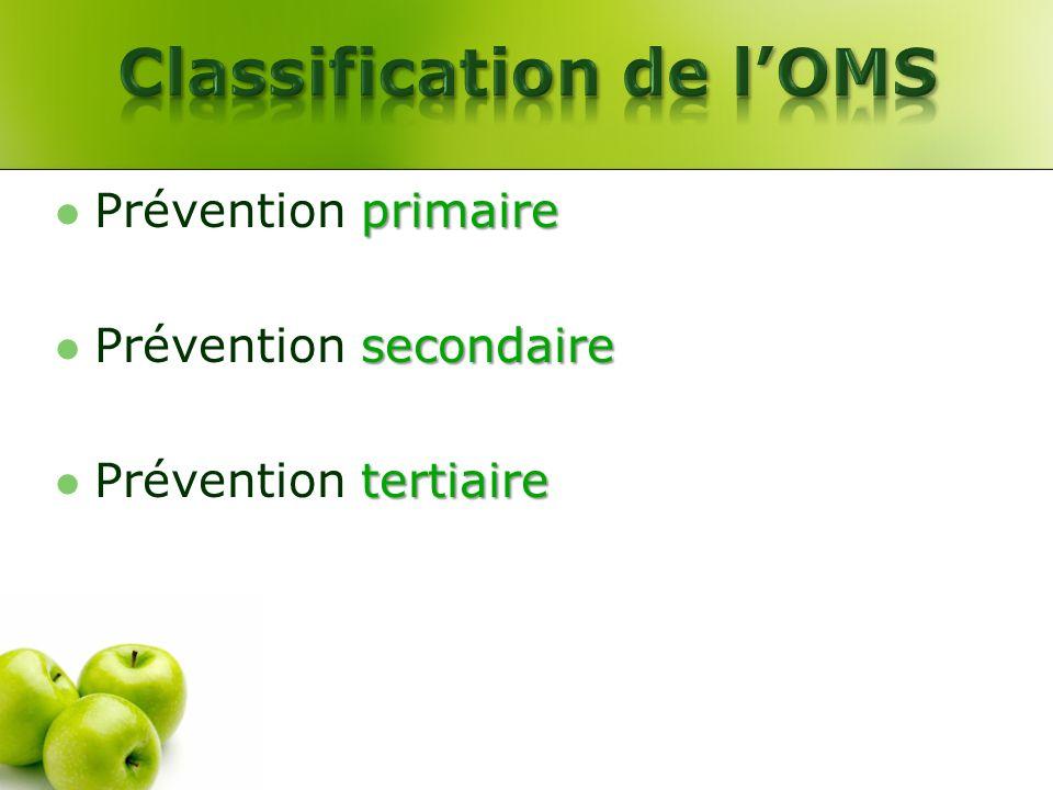primaire Prévention primaire secondaire Prévention secondaire tertiaire Prévention tertiaire