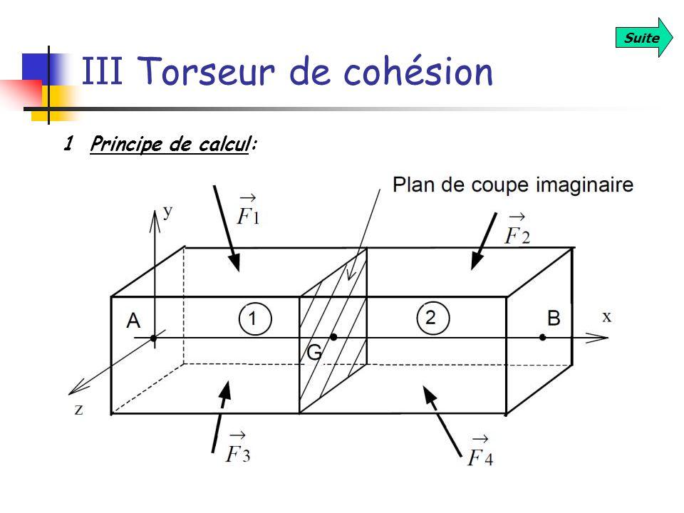 III Torseur de cohésion 1 Principe de calcul: Suite