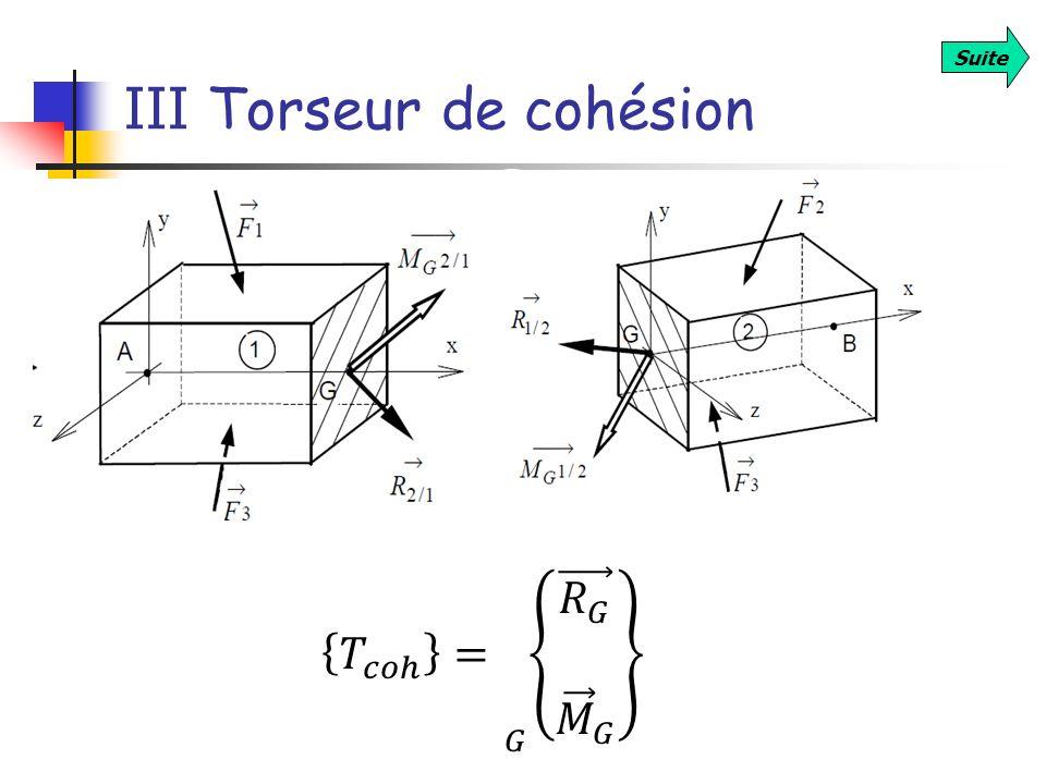 III Torseur de cohésion Suite