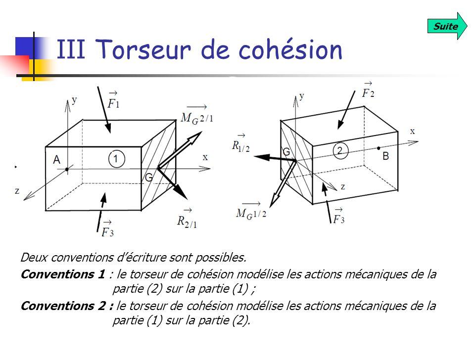 III Torseur de cohésion Deux conventions décriture sont possibles. Conventions 1 : le torseur de cohésion modélise les actions mécaniques de la partie