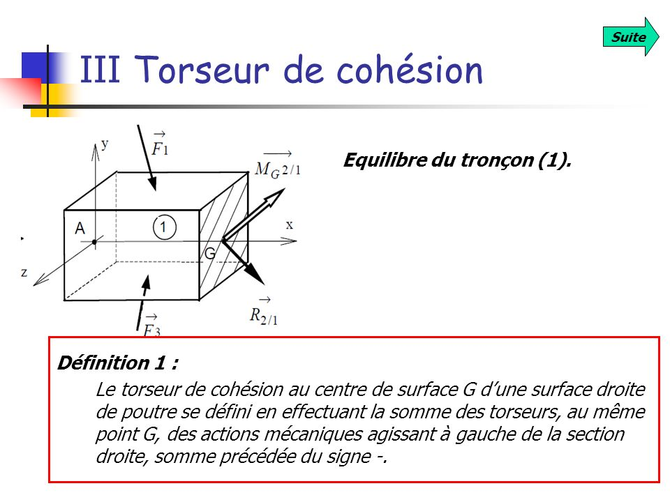 III Torseur de cohésion Définition 1 : Le torseur de cohésion au centre de surface G dune surface droite de poutre se défini en effectuant la somme de
