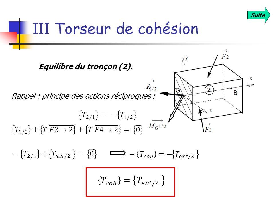 III Torseur de cohésion Equilibre du tronçon (2). Suite