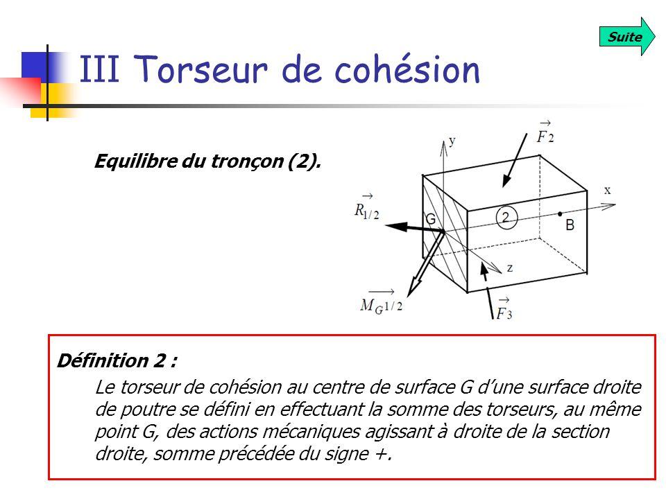 III Torseur de cohésion Equilibre du tronçon (2). Suite Définition 2 : Le torseur de cohésion au centre de surface G dune surface droite de poutre se