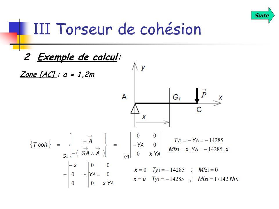 III Torseur de cohésion Suite 2 Exemple de calcul: Zone [AC] : a = 1,2m