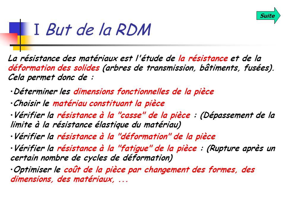 I But de la RDM La résistance des matériaux est l'étude de la résistance et de la déformation des solides (arbres de transmission, bâtiments, fusées).
