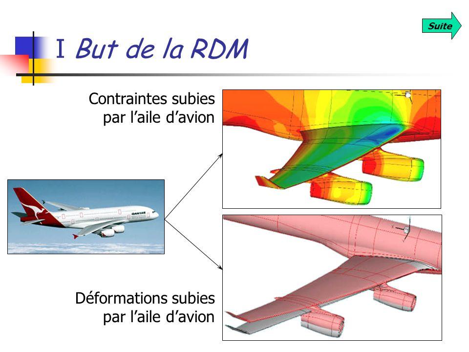 I But de la RDM Suite Vérification de la résistance dune aile davion