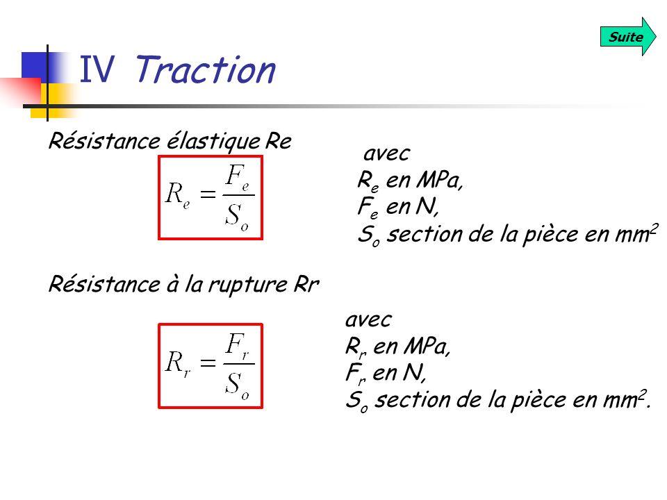 IV Traction Suite Résistance élastique Re avec R e en MPa, F e en N, S o section de la pièce en mm 2 avec R r en MPa, F r en N, S o section de la pièc