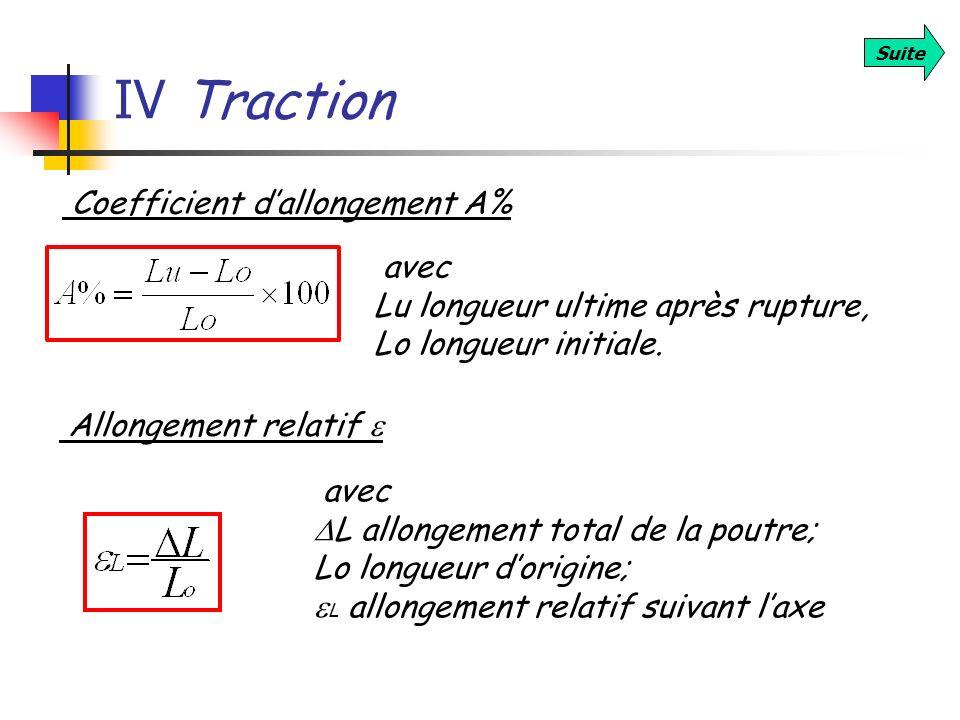 IV Traction Suite Coefficient dallongement A% avec Lu longueur ultime après rupture, Lo longueur initiale. avec L allongement total de la poutre; Lo l