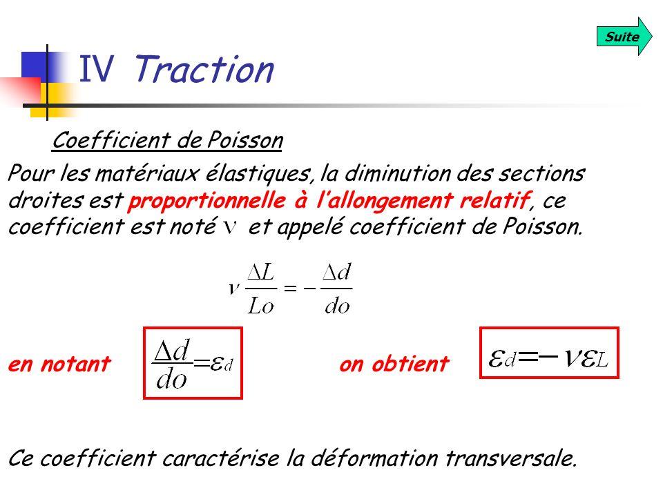 IV Traction Suite Coefficient de Poisson Pour les matériaux élastiques, la diminution des sections droites est proportionnelle à lallongement relatif,