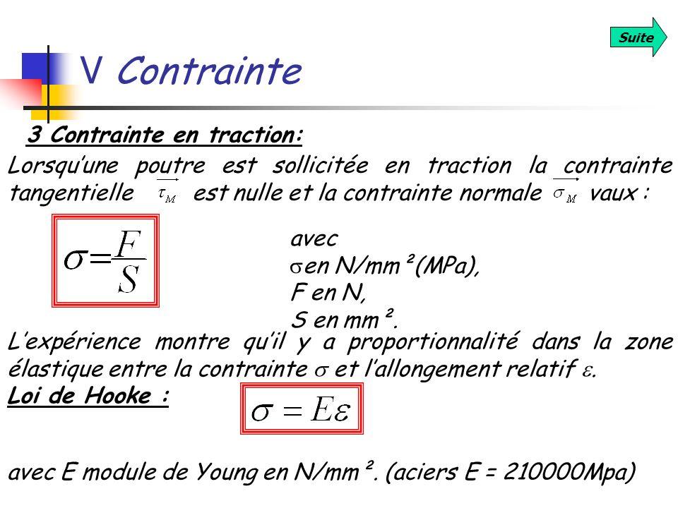 V Contrainte Suite 3 Contrainte en traction: Lorsquune poutre est sollicitée en traction la contrainte tangentielle est nulle et la contrainte normale