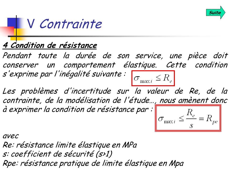 V Contrainte Suite 4 Condition de résistance Pendant toute la durée de son service, une pièce doit conserver un comportement élastique. Cette conditio