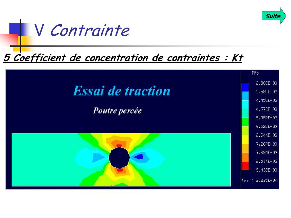 V Contrainte Suite 5 Coefficient de concentration de contraintes : Kt