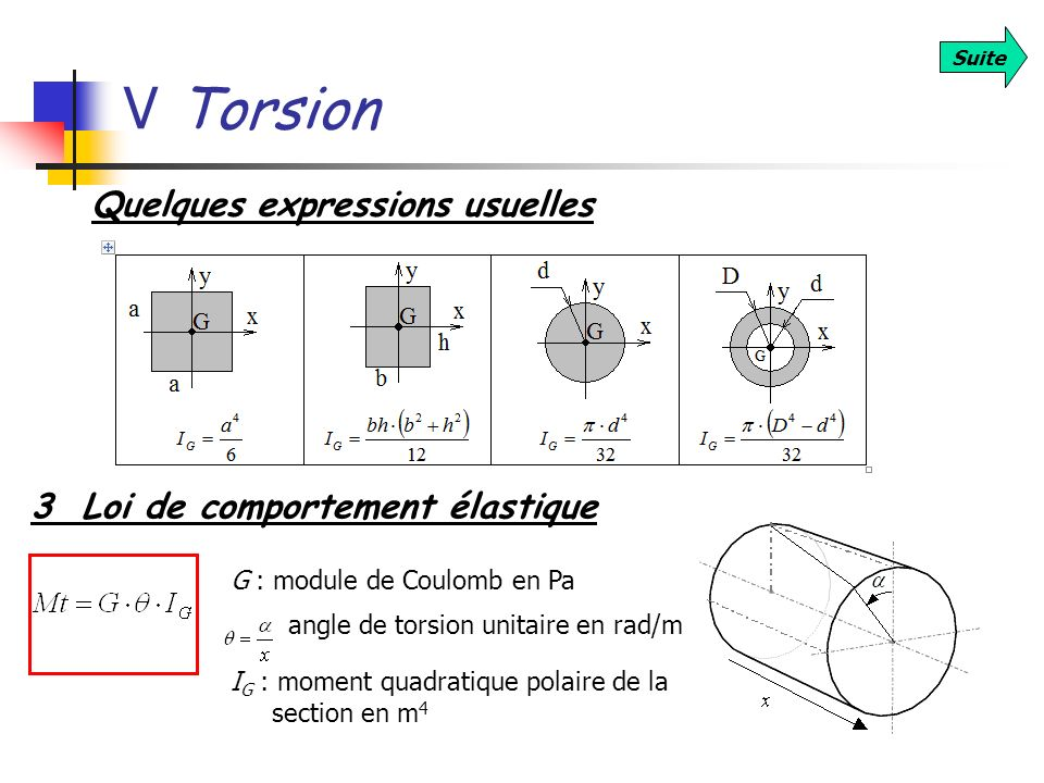 V Torsion Suite Quelques expressions usuelles 3 Loi de comportement élastique G : module de Coulomb en Pa angle de torsion unitaire en rad/m I G : mom
