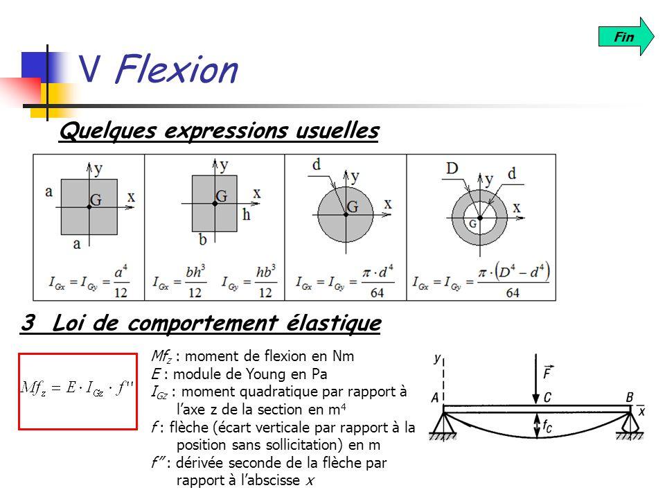 V Flexion Fin Quelques expressions usuelles 3 Loi de comportement élastique Mf z : moment de flexion en Nm E : module de Young en Pa I Gz : moment qua