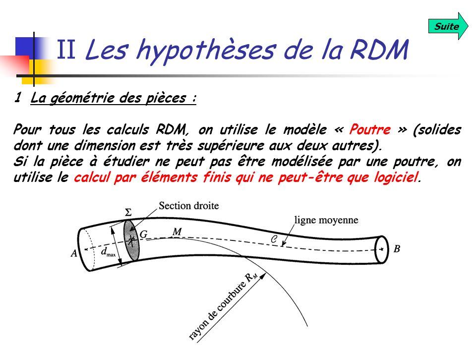 II Les hypothèses de la RDM Suite 2 Les matériaux étudiées: Ils doivent être : Isotropes : on admet que les matériaux ont, en un même point, les mêmes propriétés mécaniques dans toutes les directions..