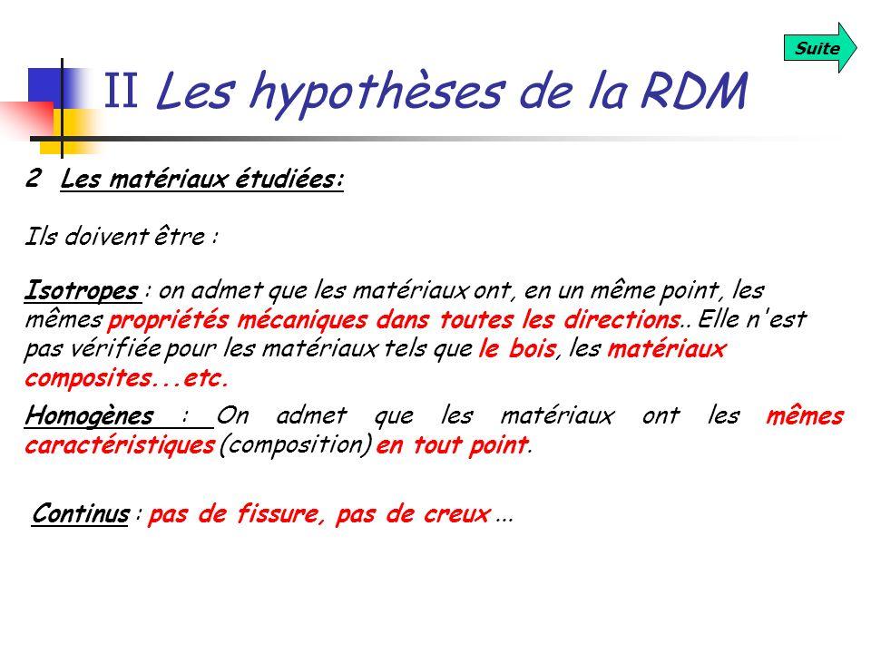 II Les hypothèses de la RDM Suite 2 Les matériaux étudiées: Ils doivent être : Isotropes : on admet que les matériaux ont, en un même point, les mêmes