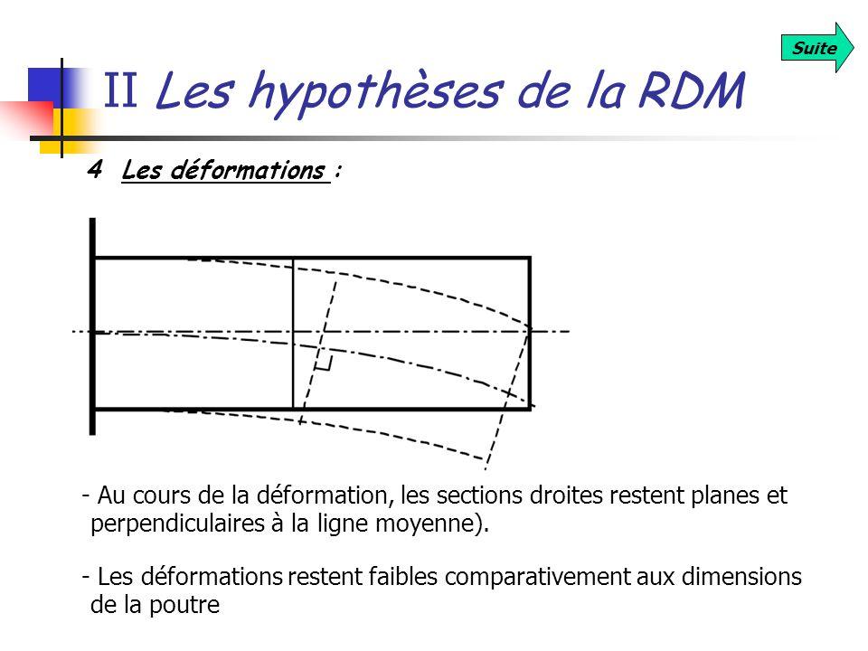 4 Les déformations : - Au cours de la déformation, les sections droites restent planes et perpendiculaires à la ligne moyenne). - Les déformations res