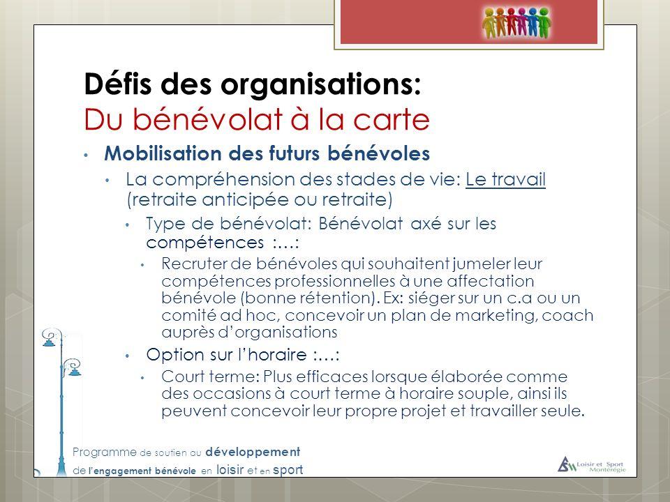Programme de soutien au développement de lengagement bénévole en loisir et en sport Défis des organisations: Du bénévolat à la carte Mobilisation des