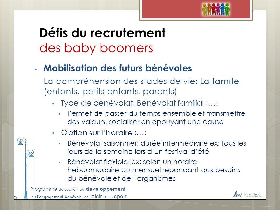 Programme de soutien au développement de lengagement bénévole en loisir et en sport Défis du recrutement des baby boomers Mobilisation des futurs béné