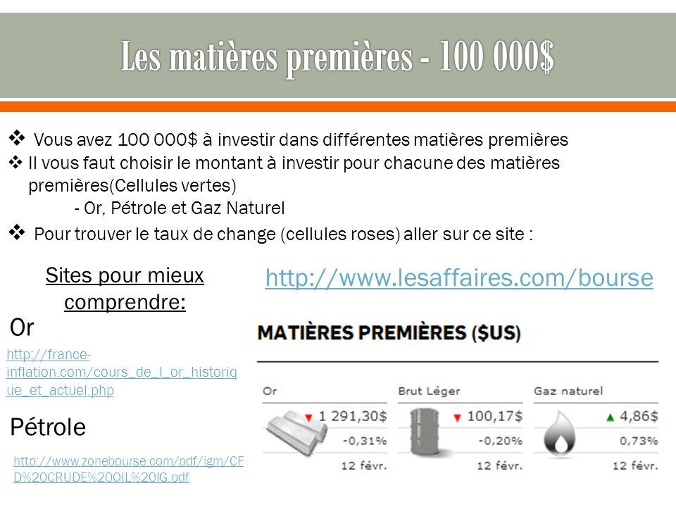 http://www.lesaffaires.com/bourse Vous avez 100 000$ à investir dans différentes matières premières Il vous faut choisir le montant à investir pour chacune des matières premières(Cellules vertes) - Or, Pétrole et Gaz Naturel Pour trouver le taux de change (cellules roses) aller sur ce site : http://france- inflation.com/cours_de_l_or_historiq ue_et_actuel.php Sites pour mieux comprendre: Or http://www.zonebourse.com/pdf/igm/CF D%20CRUDE%20OIL%20IG.pdf Pétrole