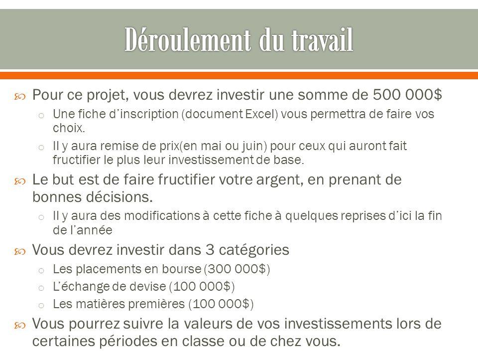 Pour ce projet, vous devrez investir une somme de 500 000$ o Une fiche dinscription (document Excel) vous permettra de faire vos choix.