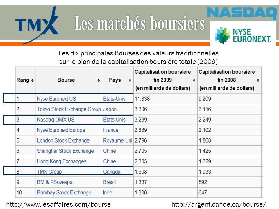 http://argent.canoe.ca/bourse/http://www.lesaffaires.com/bourse Les dix principales Bourses des valeurs traditionnelles sur le plan de la capitalisation boursière totale (2009)