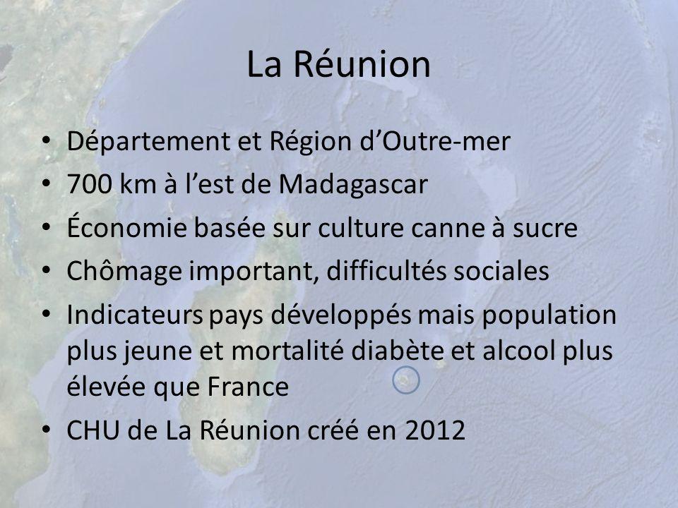 La Réunion Département et Région dOutre-mer 700 km à lest de Madagascar Économie basée sur culture canne à sucre Chômage important, difficultés social