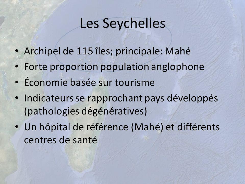 Les Seychelles Archipel de 115 îles; principale: Mahé Forte proportion population anglophone Économie basée sur tourisme Indicateurs se rapprochant pa