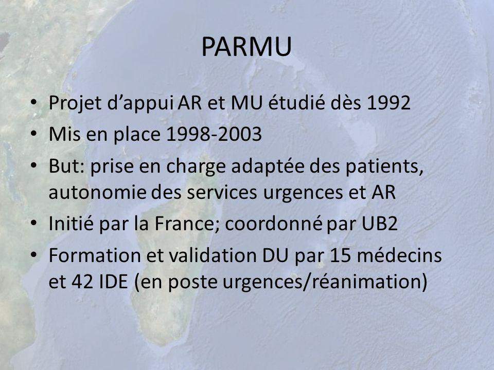 PARMU Projet dappui AR et MU étudié dès 1992 Mis en place 1998-2003 But: prise en charge adaptée des patients, autonomie des services urgences et AR I