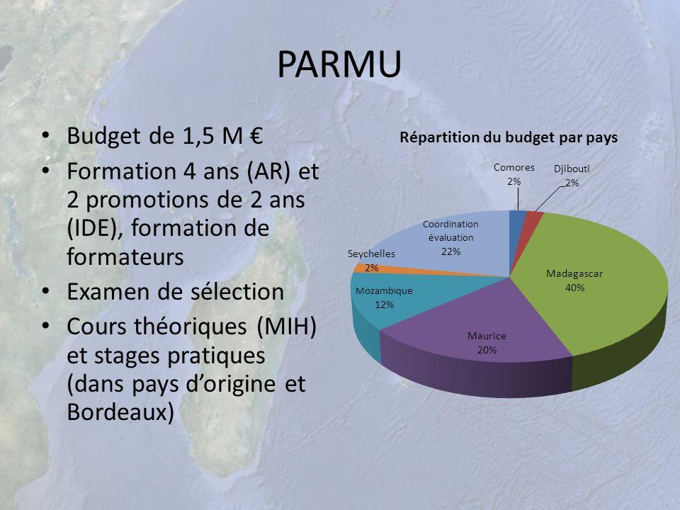 PARMU Budget de 1,5 M Formation 4 ans (AR) et 2 promotions de 2 ans (IDE), formation de formateurs Examen de sélection Cours théoriques (MIH) et stage