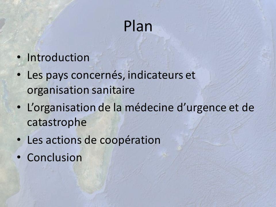 Plan Introduction Les pays concernés, indicateurs et organisation sanitaire Lorganisation de la médecine durgence et de catastrophe Les actions de coo