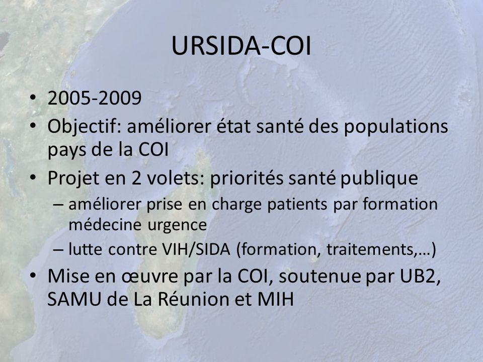 URSIDA-COI 2005-2009 Objectif: améliorer état santé des populations pays de la COI Projet en 2 volets: priorités santé publique – améliorer prise en c