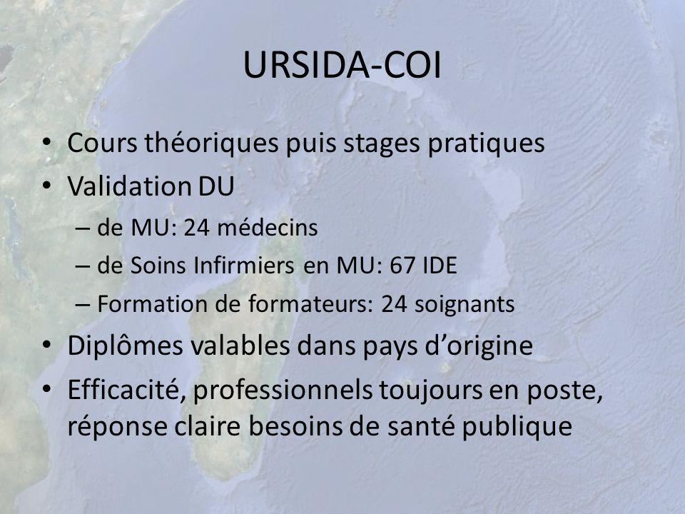 URSIDA-COI Cours théoriques puis stages pratiques Validation DU – de MU: 24 médecins – de Soins Infirmiers en MU: 67 IDE – Formation de formateurs: 24