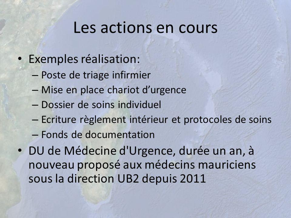 Les actions en cours Exemples réalisation: – Poste de triage infirmier – Mise en place chariot durgence – Dossier de soins individuel – Ecriture règle