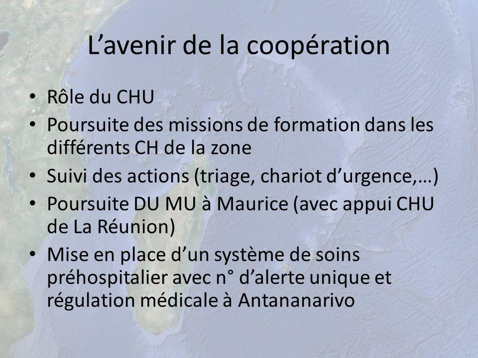 Lavenir de la coopération Rôle du CHU Poursuite des missions de formation dans les différents CH de la zone Suivi des actions (triage, chariot durgenc