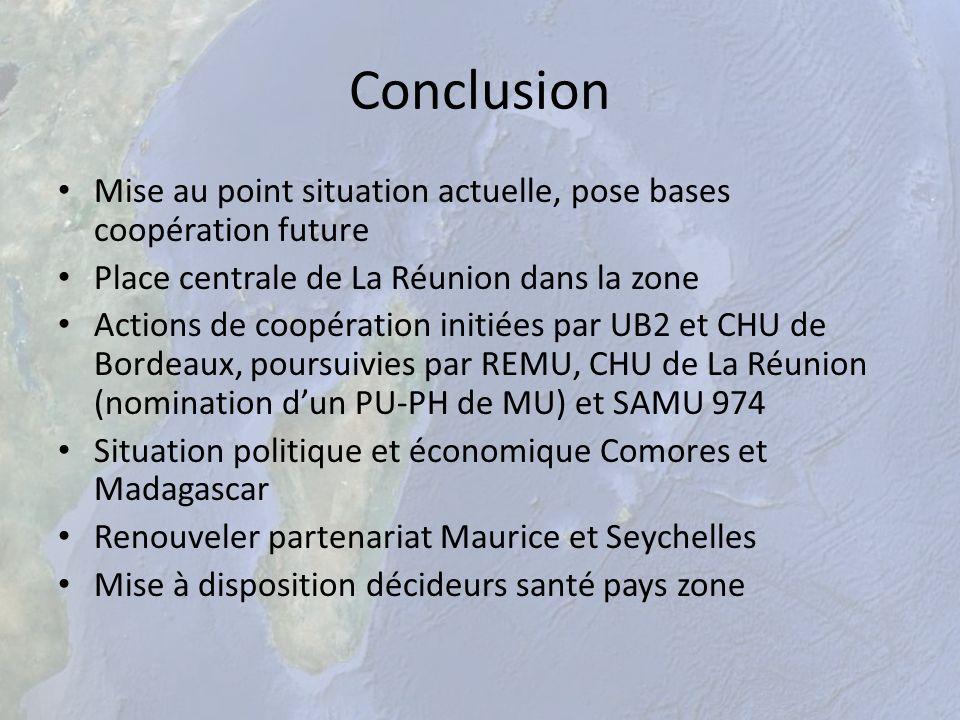 Conclusion Mise au point situation actuelle, pose bases coopération future Place centrale de La Réunion dans la zone Actions de coopération initiées p