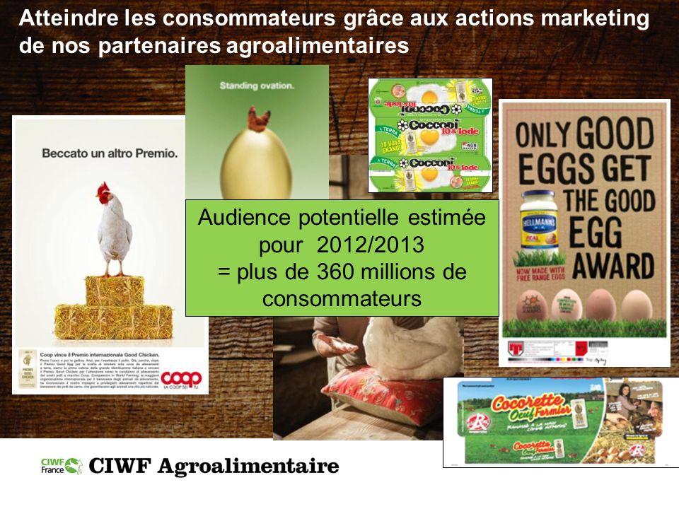 Atteindre les consommateurs grâce aux actions marketing de nos partenaires agroalimentaires Audience potentielle estimée pour 2012/2013 = plus de 360