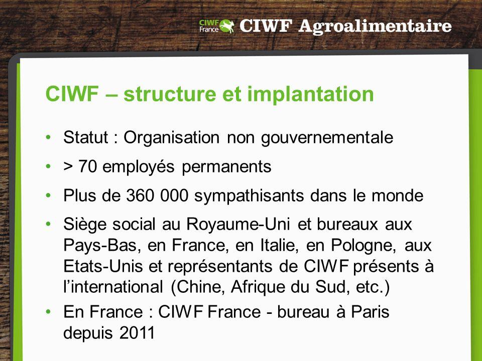 CIWF – structure et implantation Statut : Organisation non gouvernementale > 70 employés permanents Plus de 360 000 sympathisants dans le monde Siège