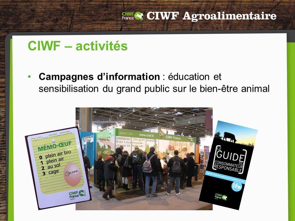 CIWF – activités Lobbying politique : faire évoluer et respecter la législation protégeant les animaux délevage