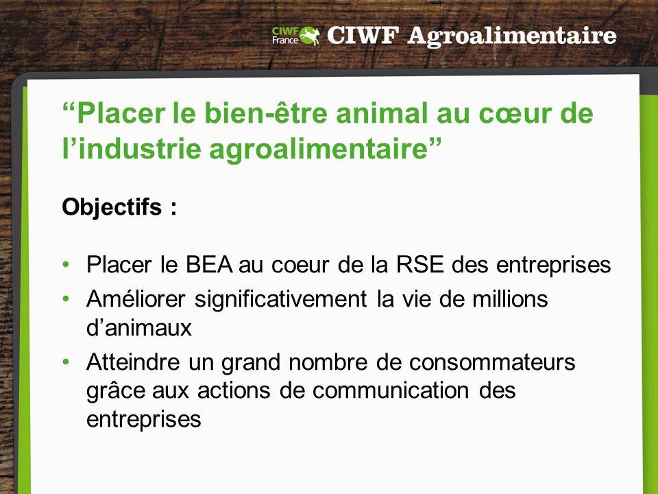 Approche : –Positive - Approche partenariale unique –Conseil gratuit aux entreprises –Maximiser limpact en faisant évoluer les standards du conventionnel –Amélioration continue –win-win - Faire du BEA une opportunité commerciale de différenciation pour les marques Placer le bien-être animal au cœur de lindustrie agroalimentaire Valoriser Accompagner le progrès Intégrer le BEA à la RSE