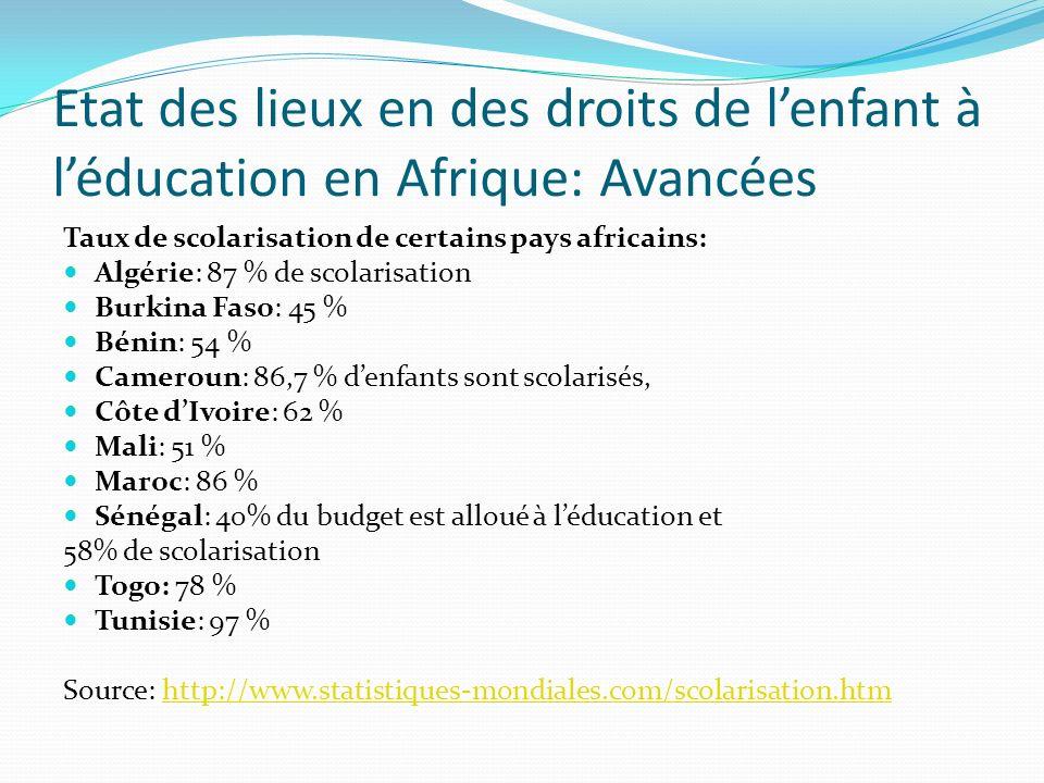 Etat des lieux en des droits de lenfant à léducation en Afrique: Avancées (suite) Taux dalphabétisation de certains pays africains: Algérie: 75,4% Bénin: 41,7% Burkina Faso: 28,7 % Cameroun: 67,9 % Côte dIvoire: 55,3 % Mali: 26,2% Maroc: 70,1% Sénégal: 49,7% Togo: 53,2% Tunisie: 77,7% Source: http://fr.wikipedia.org/wiki/Liste_des_pays_par_taux_d alphab%C3% A9tisation