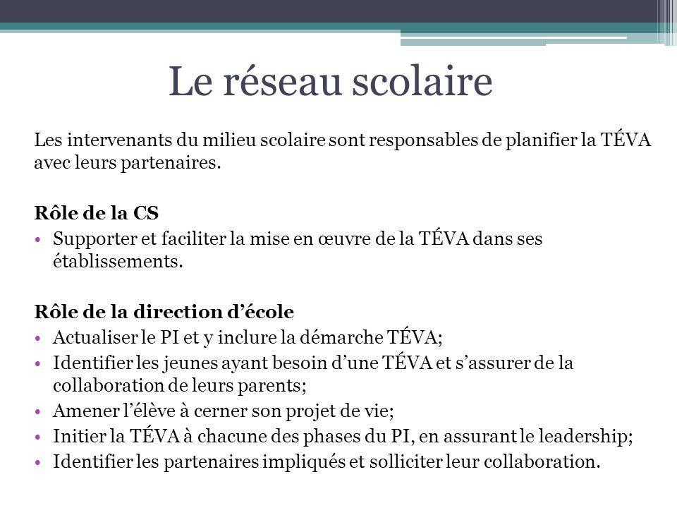Le réseau scolaire Les intervenants du milieu scolaire sont responsables de planifier la TÉVA avec leurs partenaires. Rôle de la CS Supporter et facil